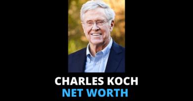 Charles Koch net worth featured